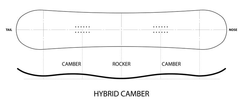hybridcamber1.jpg